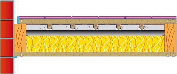 Häufig THERMOLUTZ Fußbodenheizung System ECONOM-FLEX - THERMOLUTZ CI52